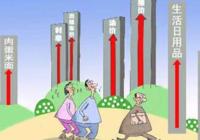 破解美国低通胀之谜-----美国通胀研究(一)