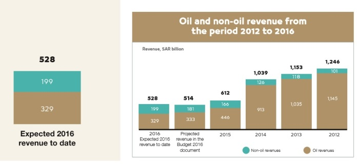杠杆交易--大象在转身——这个原油巨头可能撬动4万亿石油美元的走向