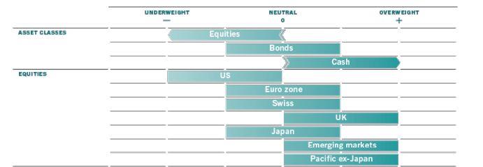 頂級基金經理:漲的歡有什么用?現
