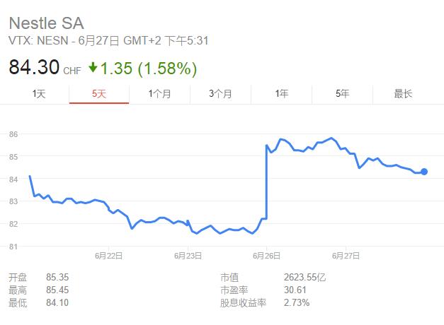 """""""野蛮人""""的胜利:雀巢宣布210亿美元股票回购 - 木买蚂蚁 - hfzhangping的博客"""