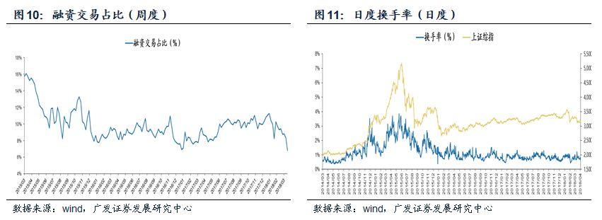 平安彩票合法吗:A股进入MSCI后,外资入市的节奏将会如何?
