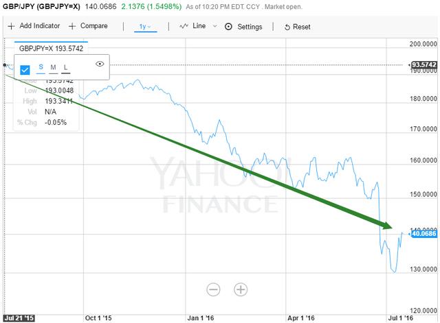 """溢价43%拿下""""手机心脏"""" 软银拟234亿英镑收购ARM"""