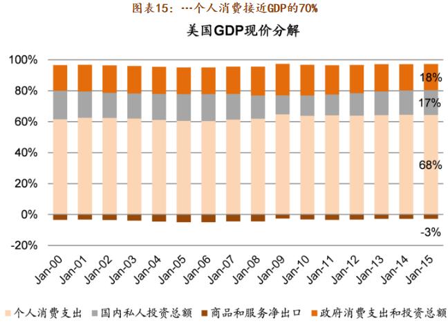 日本占全球经济总量比例_日本服务贸易总量分析(3)