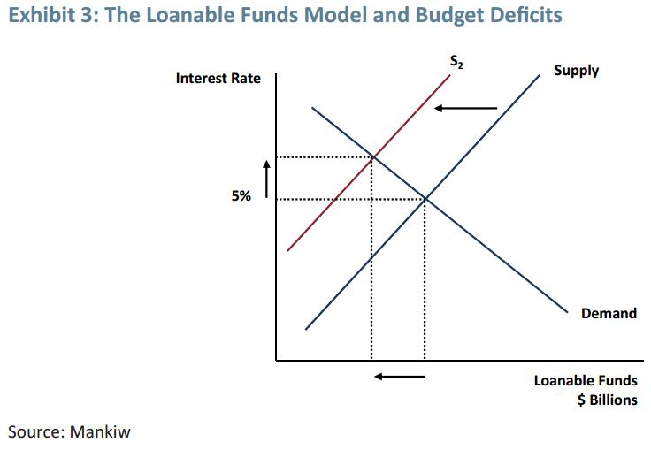 重读GMO报告:对于财政政策的理解误区在哪?