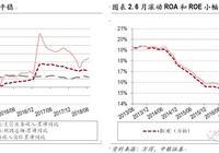 6月规模以上工业企业利润数据简评:6月利润增速平稳