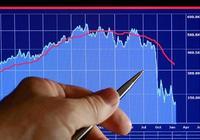 """法兴:欧元区复苏""""钥匙""""在中国手中 逢低买入仍是最佳策略"""