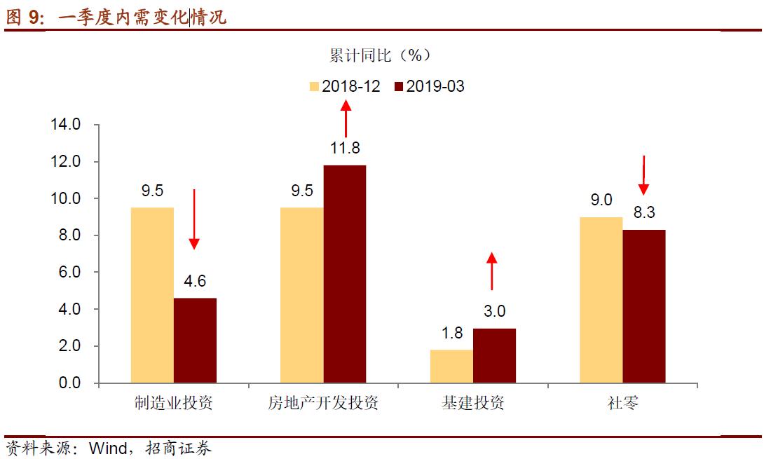 《中国经济超预期的关键推手:一季度净出口为何大增? - 华尔街见闻》