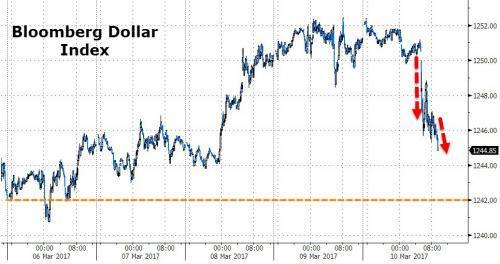 2017年美元专题。