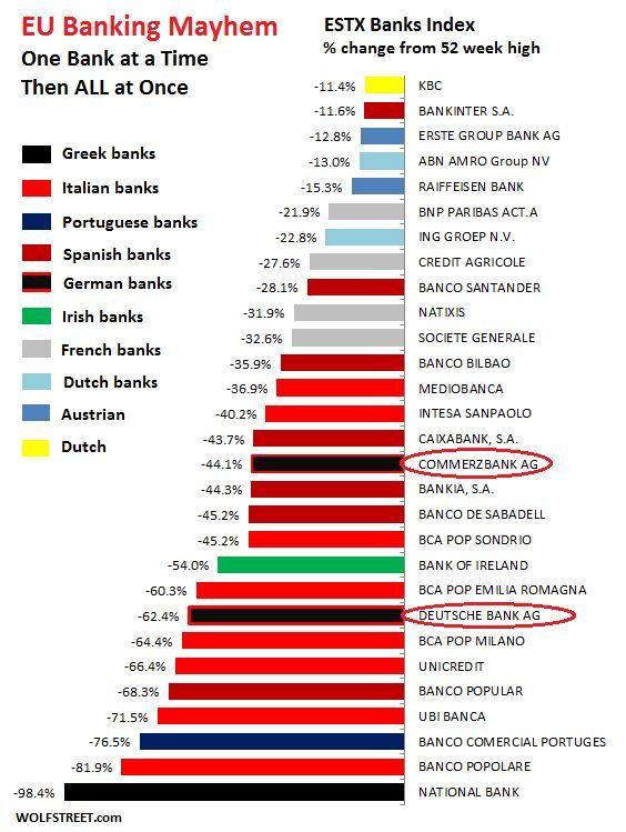 为何德银危机将震动全球市场?(组图)