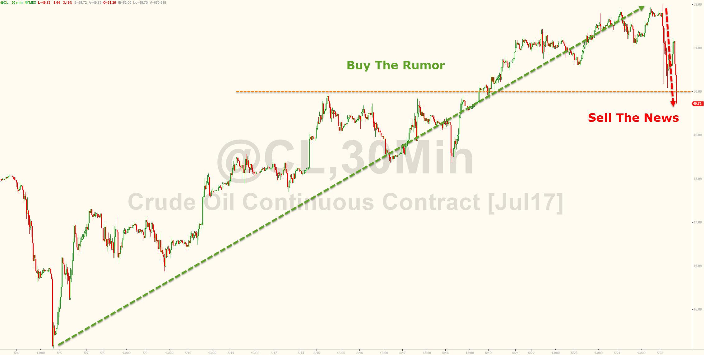 OPEC再减产九个月为何油价暴跌?一文解释你的所有疑惑