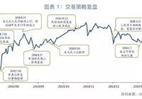 人民币汇率,真突破还是假突破?