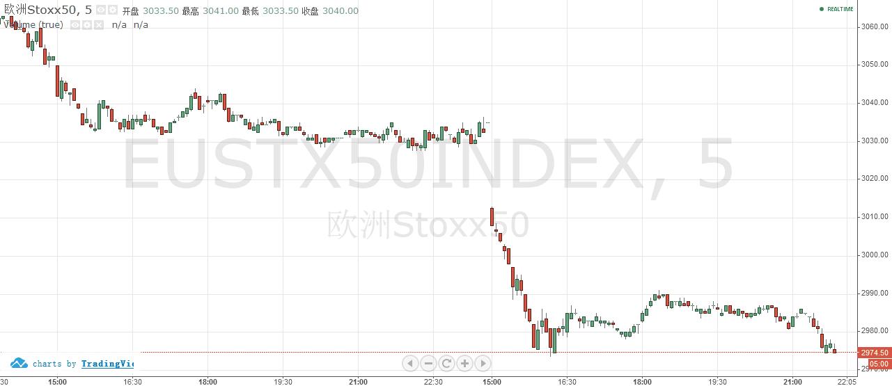 美国大选首场辩论前夕 全球股市大跌