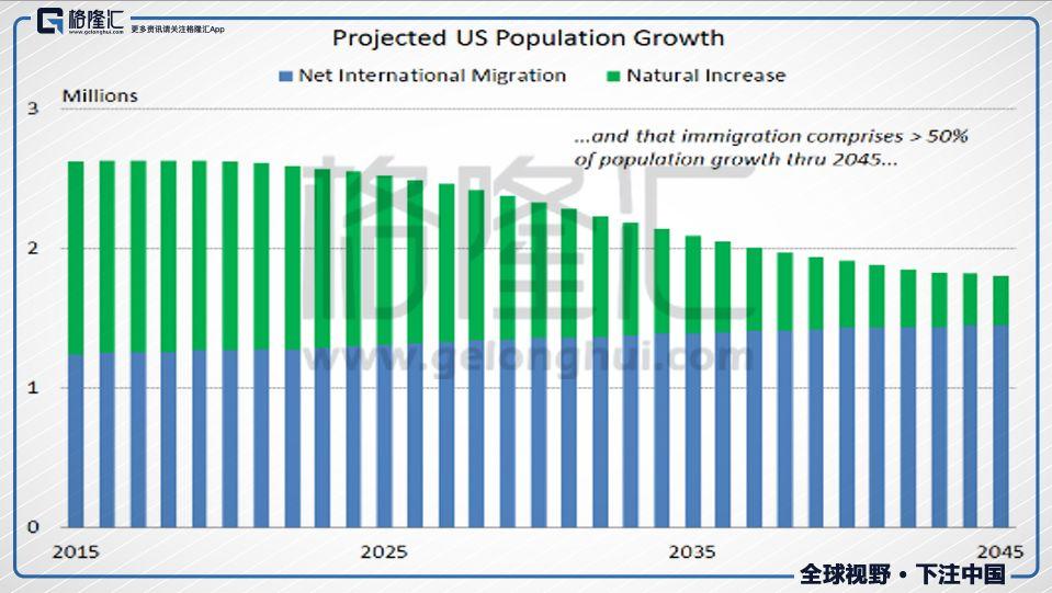 美国人口数量2017_2017美国门户开放报告发布 为何12年来留美入学的新生不升反
