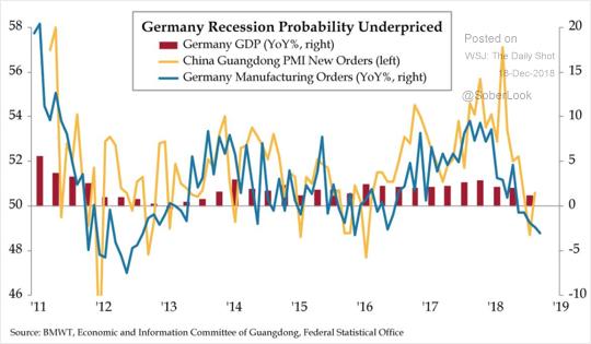 2019年國家經濟增長_...但路透調查訪問的分析師認為,2018年和2019年澳洲經濟增長都會...