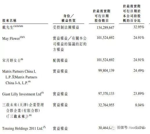 重庆时时彩手机下注:猎聘冲刺港交所:年营收8亿_邵亦波持股7.5%
