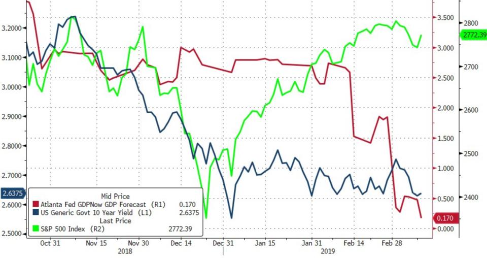 美国2019年gdp是多少_警惕 黄金前景已生变,三大基本面最新分析出炉