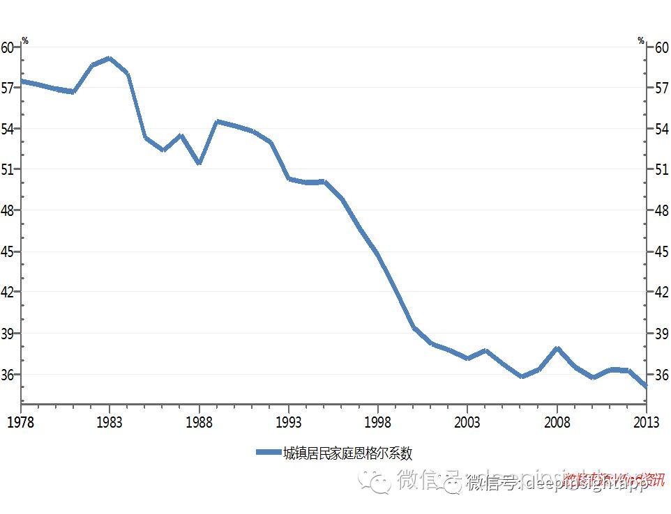 加拿大28走势图:随笔:春晚的没落背后是经济的崛起