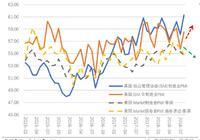 美欧经济持续分化,贸易战火蔓延日本