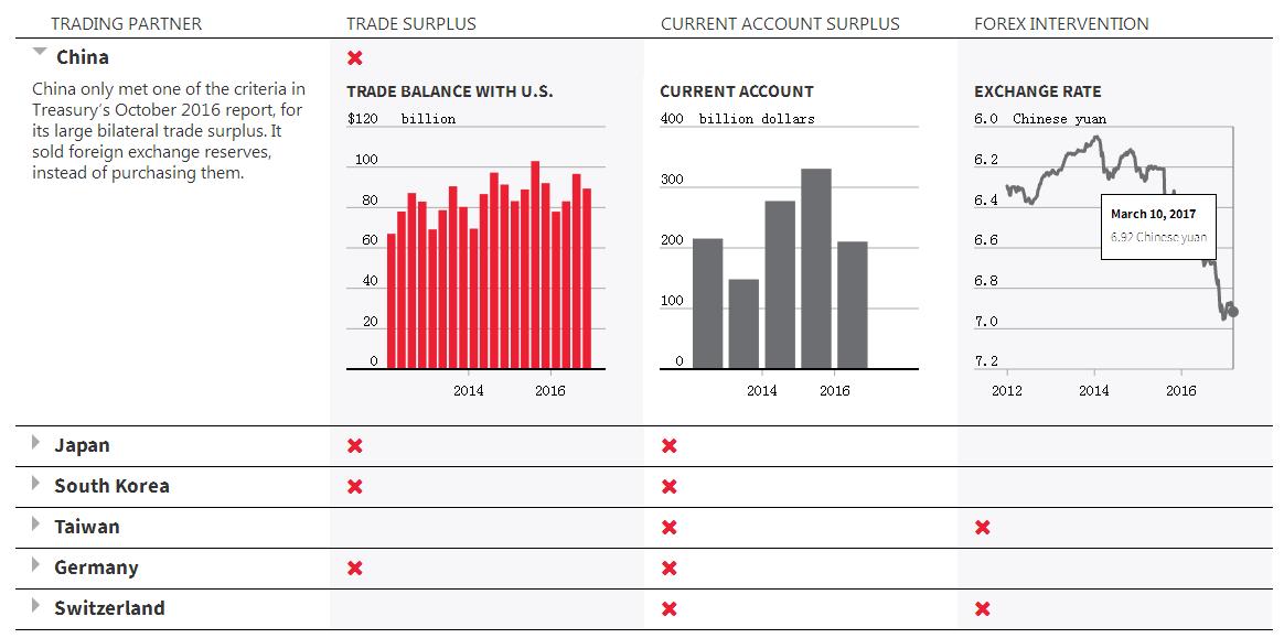 gdp金额_图表16:1996-2019年进出口金额(亿美元)和出口占gdp比例(%)