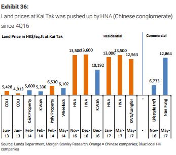 中国拧紧海外投资水龙头:曼哈顿的商业地产交易量萎缩55%
