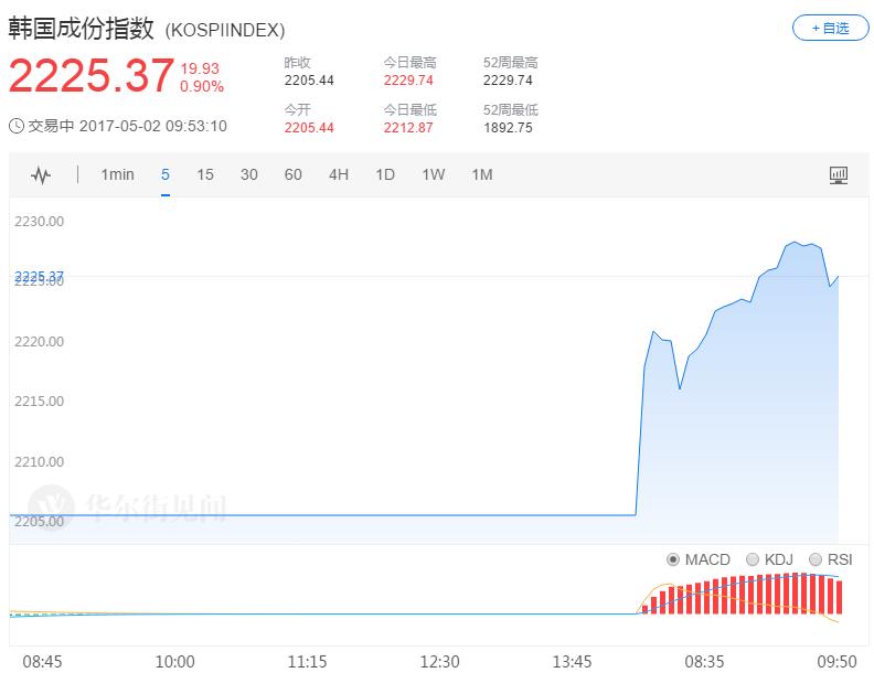 亚洲市场气势如虹 日本香港新加坡股市齐创新高