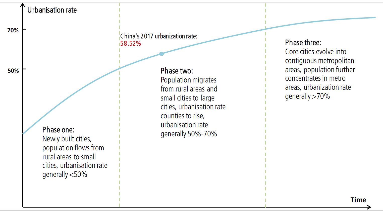 未来十年中国房地产怎么看?瑞银:别让年轻人跑了!-投资理财知识|投资理财顾问公司|理财技巧|个人理财规划
