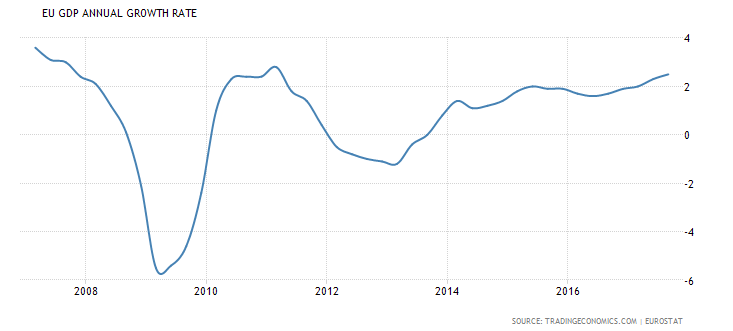 gdp和通胀_金融 张平 中国经济演化的逻辑 市场化 货币化与全球化