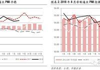贸易摩擦对制造业负面影响加剧