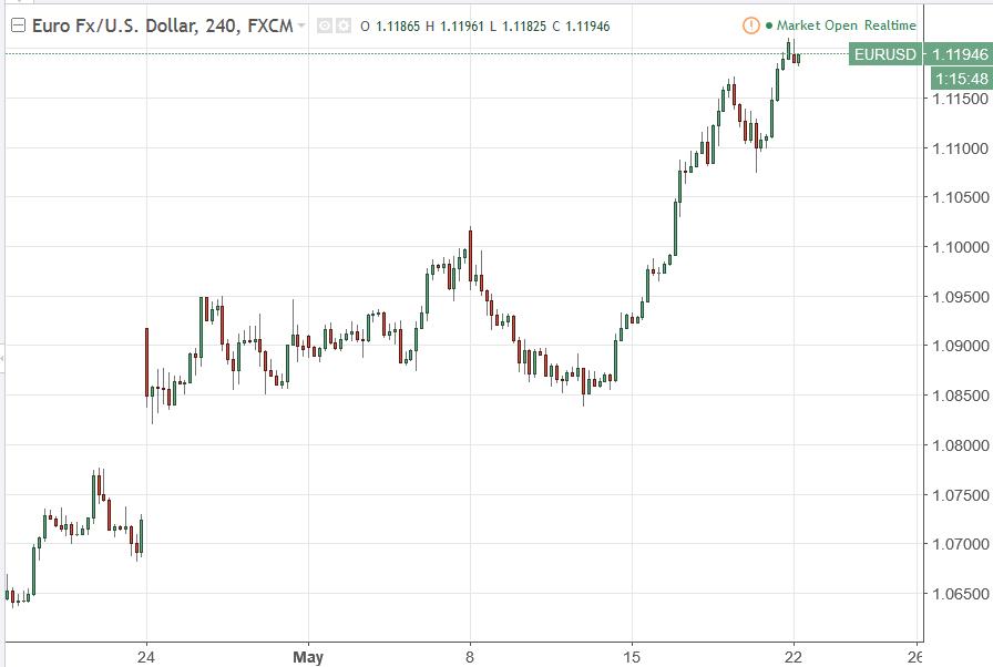 人民币对美元汇率分析 人民币对美元走势最新动态5月22号