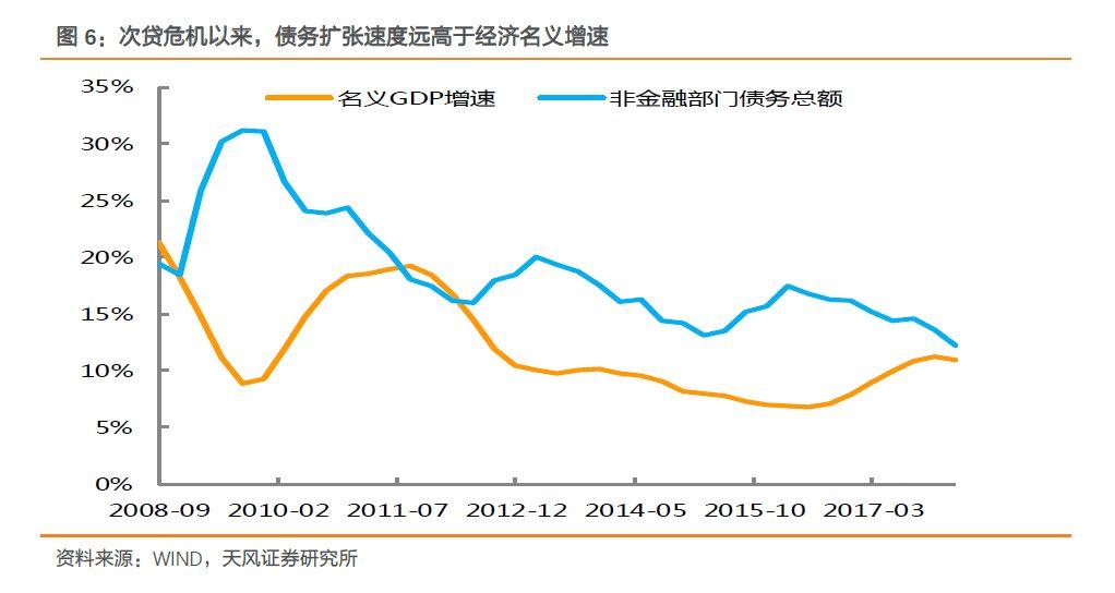 为什么gdp一定要增长_GDP为什么一定要增长