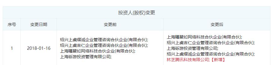 林芝腾讯科技是腾讯专注投资业务的子公司,马晓轶则是腾讯集团高级副总裁,负责腾讯游戏业务。