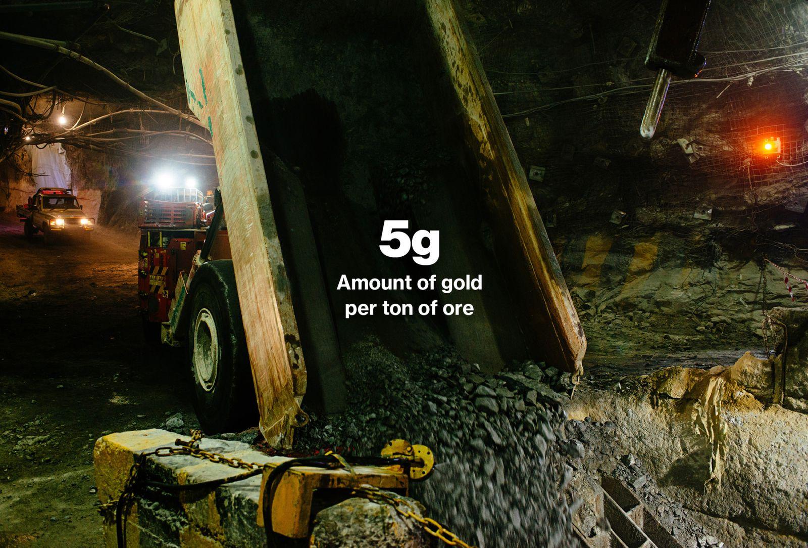 一噸礦石產生約5克的黃金,重量相當於5美分或英國20便士硬幣。