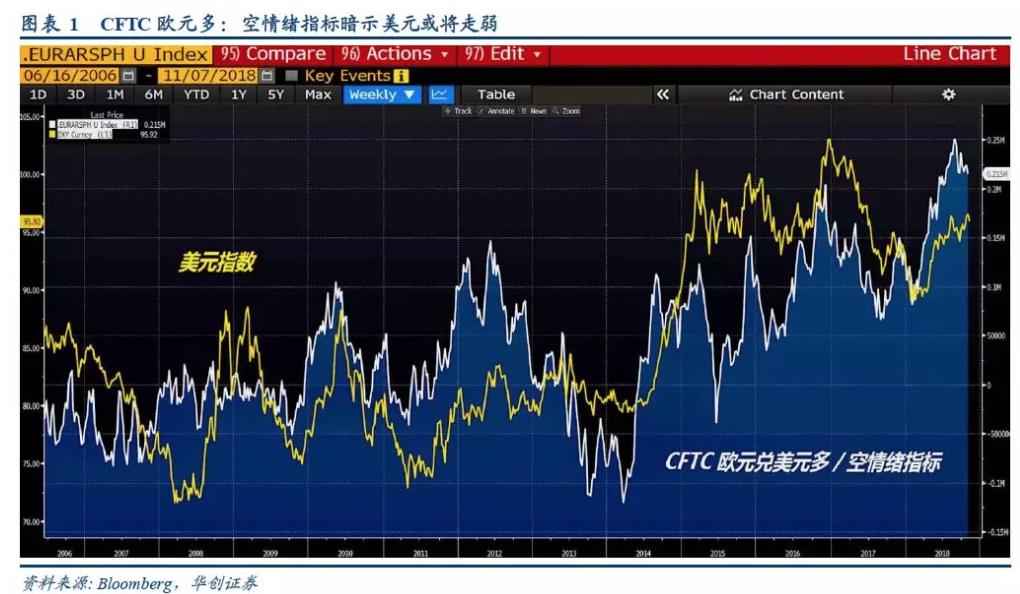 Mr. Lucky VS Mr. Market: 美股的危机才刚刚开始