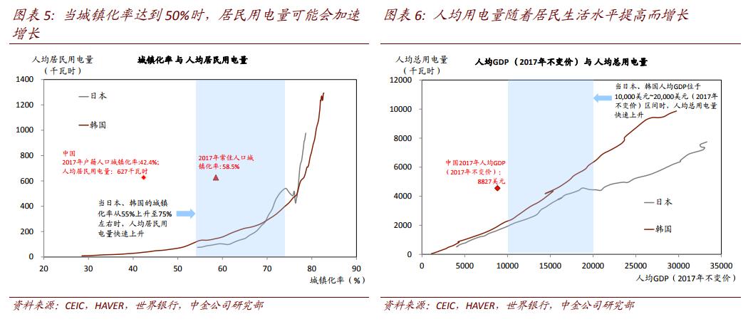 gdp名义增速高于实际增速燥_gdp名义增速高于实际增速说明什么问题