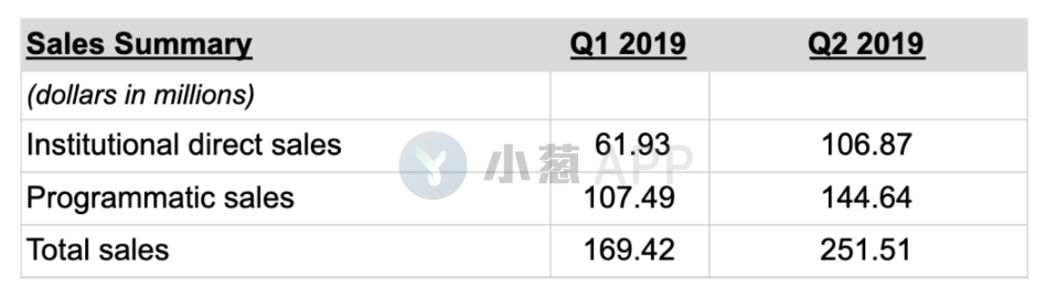 Ripple bull market transcript: XRP rose nearly 30%, daily average trading volume soared twice