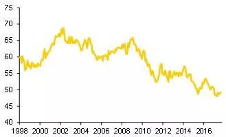 北京赛车计划反着打:港币贬值背后的美元霸权