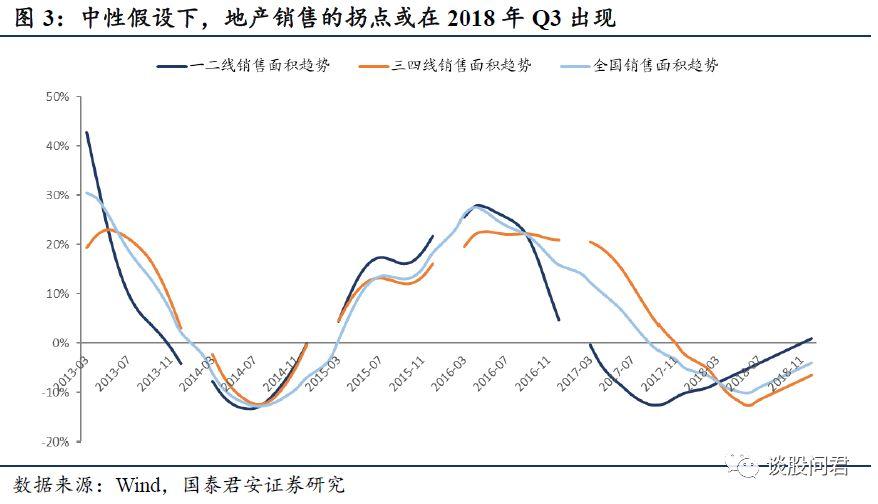 hp滤波法测算潜在GDP_中国未来十年gdp增速,中国未来十年经济发展预测