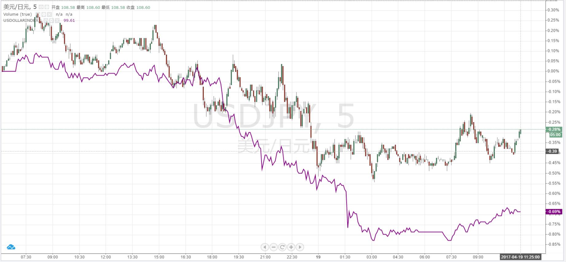 A股港股齐破关键点位 亚洲股市早盘普遍下挫