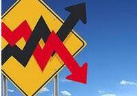 中国央行货币政策操作思路分析及展望