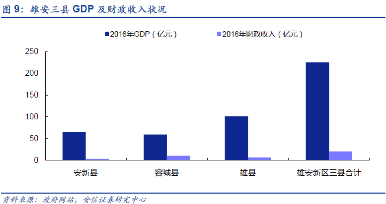 未来浦东gdp_七年GDP破2万亿 这个超级城市突然发力