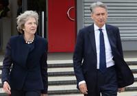 """英国财长安抚市场 否认退欧谈判""""面临破裂"""" 英镑短线走高"""