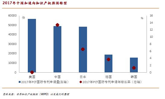 北京pk10怎么玩法:独角兽回归与新经济崛起