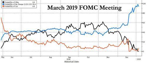 FOMC March 2019.jpg