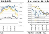 原油震荡、黑色续涨、农产品分化