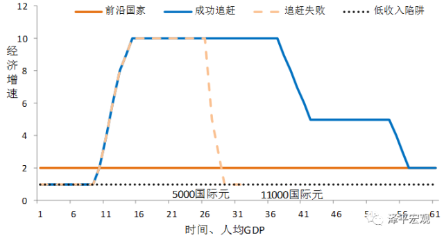 台湾 人均 gdp_台湾人均GDP居然高达15万左右,连上海都自愧不如