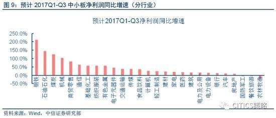 http://n.sinaimg.cn/finance/crawl/20171018/YBx8-fymvkax7823264.jpg