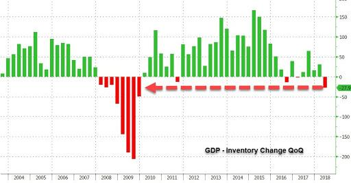 丽江第二季度gdp_英国二季度GDP增长0.6 好于上季度及预期