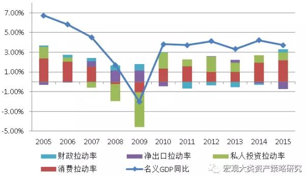 2020主要国家gdp增长率_权威发布丨2020年中国木门行业发展报告