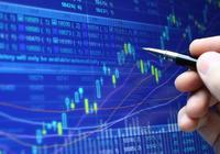 波动率上升引发市场担忧?(见智每日图表第42期)