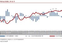 人民币汇率:中枢稳定,心魔需除